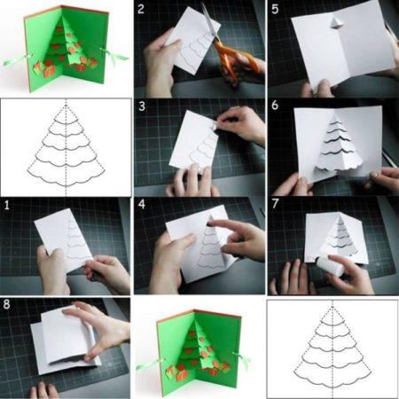 Сделать открытка елочка