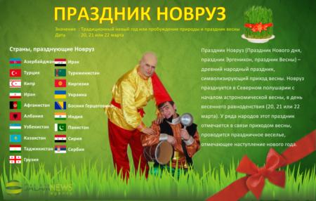 россии картинки с поздравлениями на новруз байрам сопротивление конденсатора